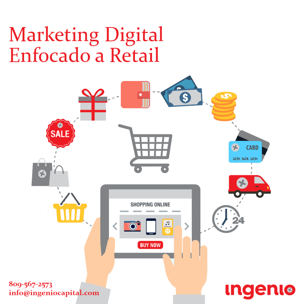 Marketing Digital enfocado a Retail